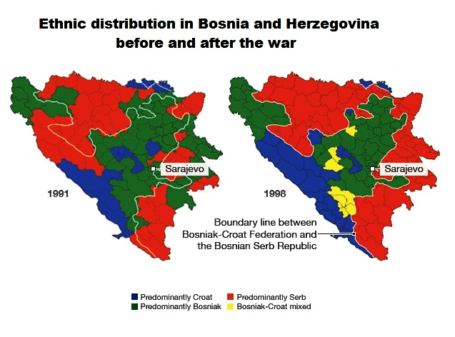 religion and genocide in bosnia essay
