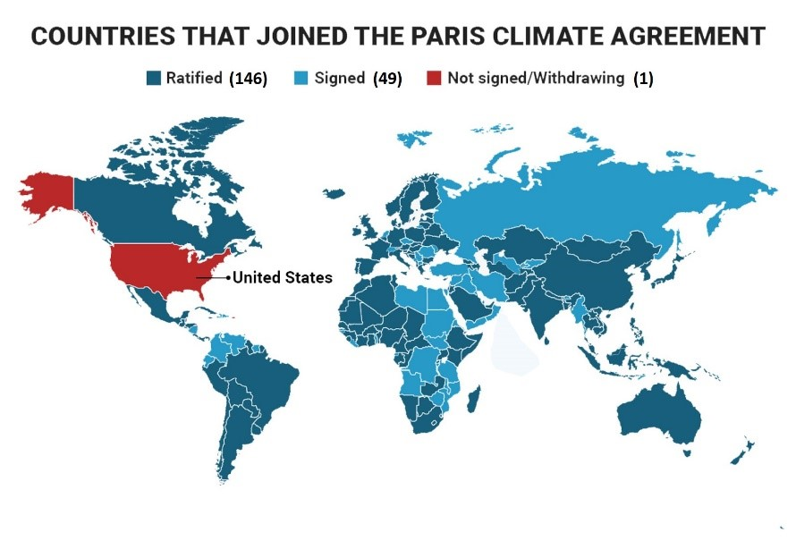 Climate Map Updated
