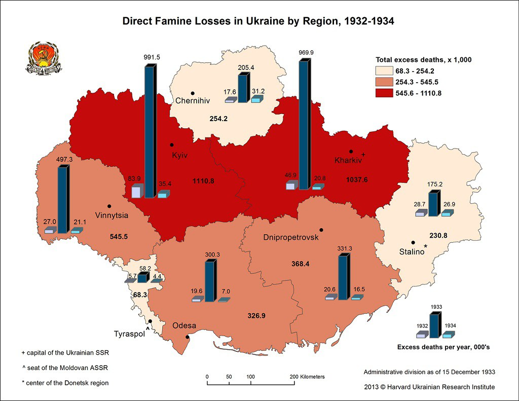 Holodomor Ukraine  World Without Genocide